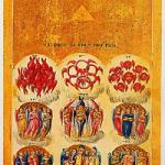 Tanrı Krallığının bedensiz varlıkları; Melekler (2)